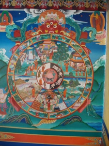 Wheel of Six Realms of Samsara, Stakna Gompa, Ladakh